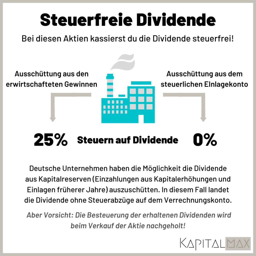 Schaubild zur steuerfreien Dividende vom Instagram-Account kapitalmax